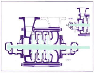 Torishima Pump - MML/MMK Type